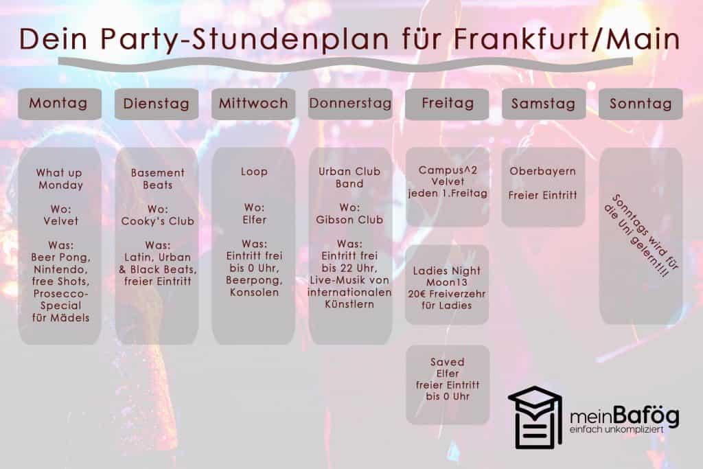 Der Plan für Studenten in Berlin mit Ausgehtipps, freier Eintritt und Studentenparty mit meinBafög
