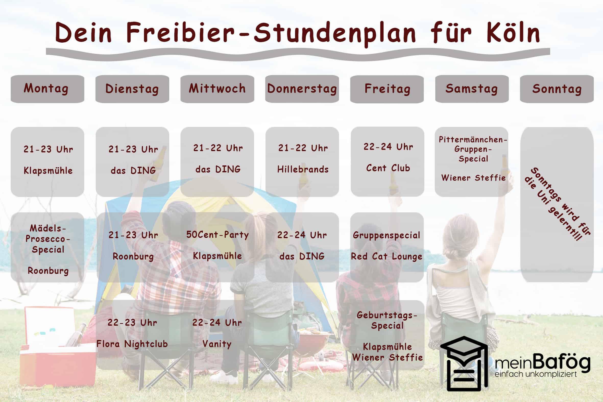 Stundenplan für Freibier in Köln in den coolsten Studentenclubs