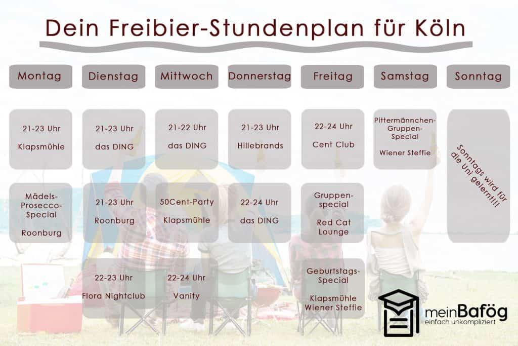 Der Freibierkalender für Köln sagt Studenten, wo sie am Wochenende am besten feiern können