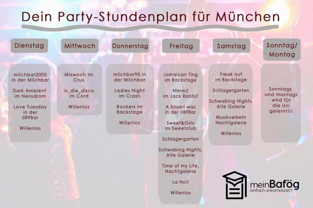 meinBafög Hero Image Der Party-Stundenplan für München von meinBafög
