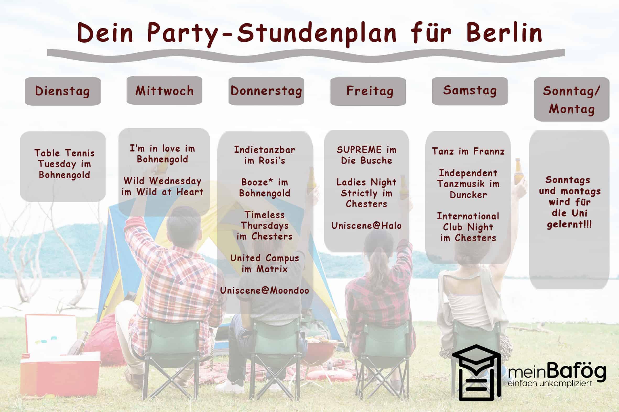 Die besten Tipps für günstiges Ausgehen und Party in Berlin, zusammengestellt von meinBafög